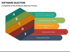 Software Selection PPT Slide 20