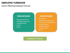 Employee Turnover PPT Slide 24