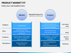 Product Market Fit PPT slide 1