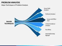 Problem Analysis PPT slide 3