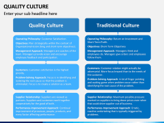 Quality Culture PPT Slide 14