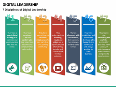 Digital Leadership PPT Slide 22