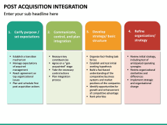 Post Acquisition Integration PPT Slide 28