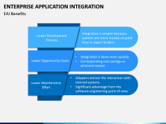 Enterprise Application Integration PPT Slide 12