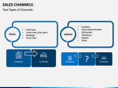 Sales Channels PPT Slide 2