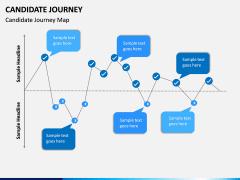 Candidate Journey PPT Slide 10
