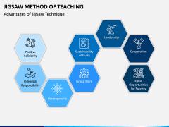Jigsaw Method of Teaching PPT Slide 11