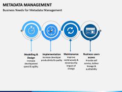 Metadata Management PPT slide 5