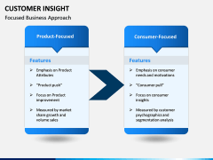 Customer Insight PPT Slide 6