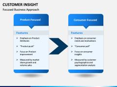 Customer Insight PPT Slide 6