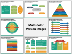 Behavior Change Communication PPT Slide MC Combined