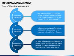 Metadata Management PPT slide 4