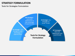 Strategy Formulation PPT slide 4