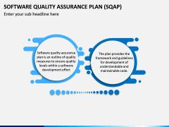 Software Quality Assurance Plan (SQAP) PPT Slide 2