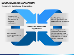 Sustainable Organization PPT Slide 4
