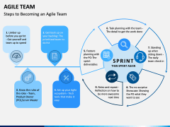 Agile Team PPT Slide 4