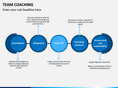 Team Coaching PPT slide 9