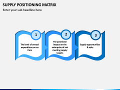 Supply Positioning Matrix PPT Slide 5