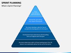 Sprint Planning PPT Slide 1