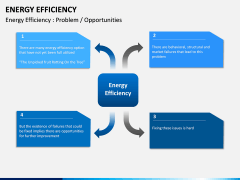 Energy Efficiency PPT Slide 9