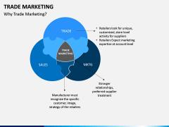 Trade Marketing PPT Slide 9