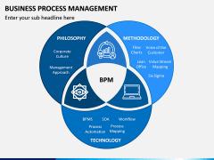 Business process management PPT slide 6