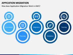Application Migration PPT Slide 14