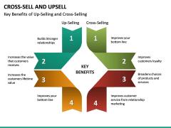 Cross Selling Up Selling PPT Slide 24