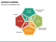 Blended Learning PPT Slide 29