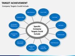 Target Achievement PPT slide 7