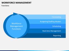 Workforce Management PPT Slide 8