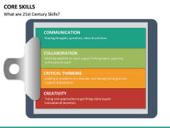 Core Skills PPT slide 15