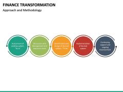 Finance Transformation PPT Slide 23