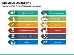 Industrial Engineering PPT Slide 19
