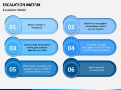 Escalation matrix PPT slide 3