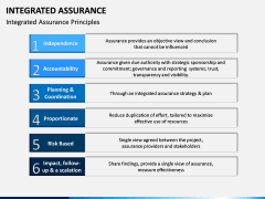 Integrated Assurance PPT Slide 5