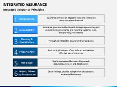 Integrated Assurance PPT Slide 5