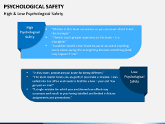 Psychological Safety PPT Slide 10