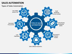 Sales Automation PPT Slide 3