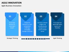 Agile Innovation PPT Slide 4