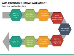 Data Protection Impact Assessment (DPIA) PPT Slide 17