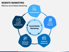 Website marketing PPT slide 8