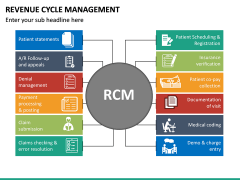 Revenue Cycle Management (RCM) PPT Slide 20