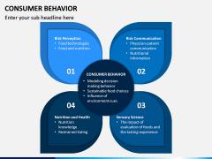 Consumer Behavior PPT Slide 13