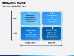 Motivation Matrix PPT Slide 4