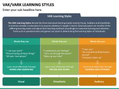 VAK Learning Styles PPT Slide 18