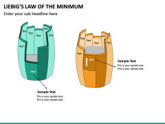 Liebig's Law of the Minimum PPT Slide 16