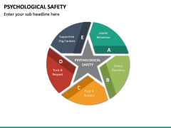 Psychological Safety PPT Slide 20
