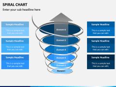 Spiral chart PPT slide 2