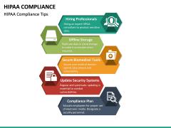 HIPAA Compliance PPT slide 13